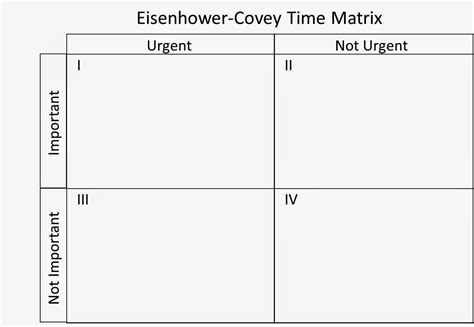 eisenhower matrix template the pie project reel wisdom matrix revolutions