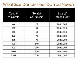 17 best images about wedding handy hints on pinterest for Wedding dance floor size