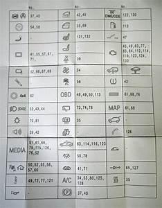 Fuse Box Schematic