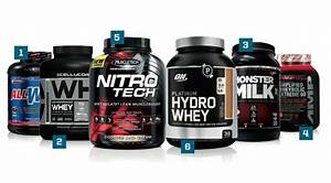 Bodybuilding Supplements  Misuse And Overuse Causes Side Eff