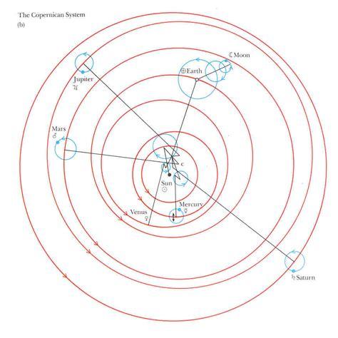 Is the Copernicun Universe infinite?
