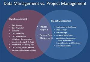 Data Management Policy Template Venn Diagram Color RGB Diagram Elsavadorla