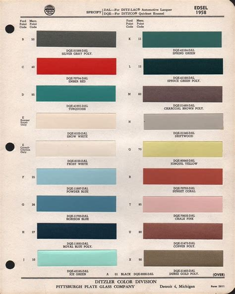 code r dqe 7079dal paint chips 1958 edsel looks similar