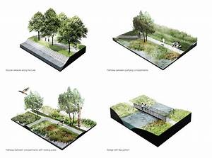 Delva Landscape Architects And Plusofficearchitects