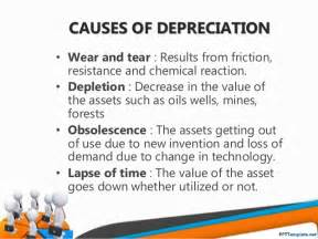 define sinking fund method of depreciation unit v depreciation