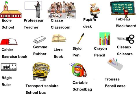 vocabulaire bureau vocabulaire anglais affaires se former