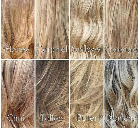 Different Highlight Shades by Different Shades Of Hair Dyed