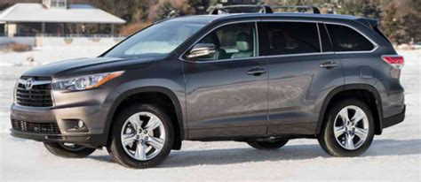 toyota highlander  le juste equilibre guide auto