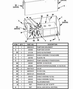 Maxon Power Unit Guide  Pump And Motor Assemblies