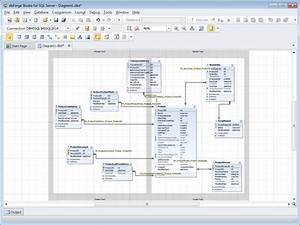 Database Diagram Tool For Sql Server