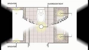 Master Bathroom Layouts Design Choose Floor Plan Soothing