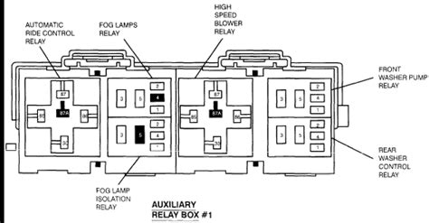 noticed  relay box   hood