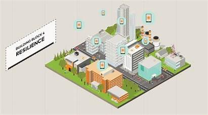 Building Block Unlocking Resilience Cities Power