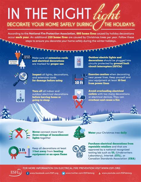 esfi in the right light decorate your home safely during the holidays