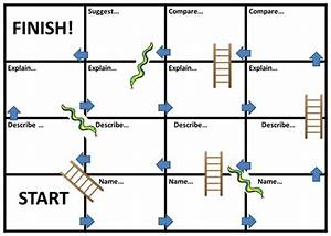blooms snakes and ladders blank template by With snakes and ladders template pdf
