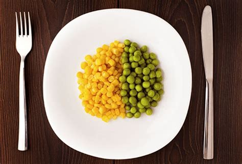 Foods To Avoid If You Have High Triglycerides In Pictures