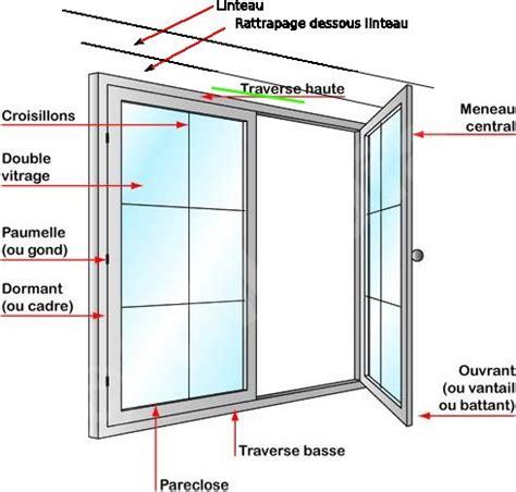 aeration chambre sans fenetre grille ventilation fenetre forum menuiseries extérieures