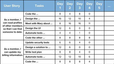 sprint backlog   list  tasks