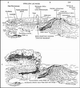 Earthquake Sketch Templates