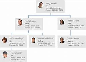 How To Create An Org Chart In Sharepoint Chart Walls