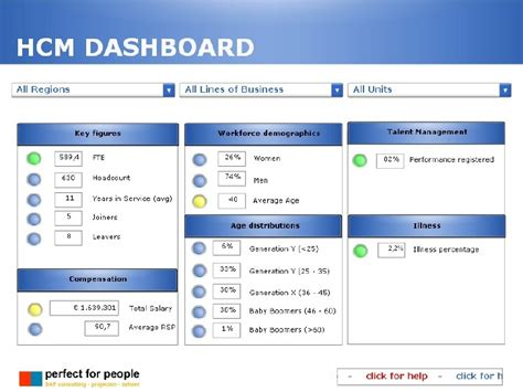 Perfect for People - HCM Dashboard