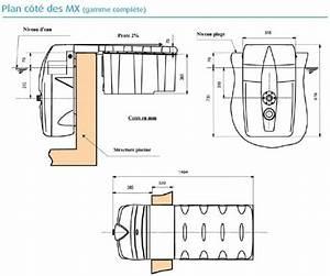 Groupe De Filtration Piscine : groupe filtration filtrinov mx 18 distripool ~ Dailycaller-alerts.com Idées de Décoration