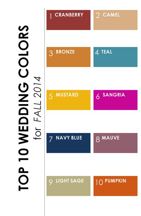 Top 10 Wedding Colors For Fall 2014  The Perfect Palette