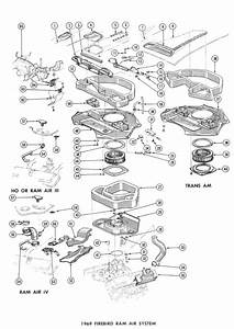 1968 Camaro Steering Wheel Assembly Diagram