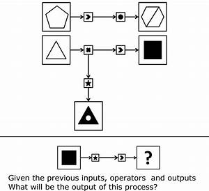 Diagrammatic Reasoning Test