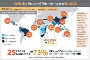 Two billion people lack access to a bank account. Here are ...