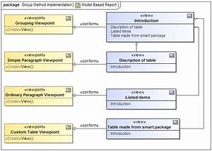 Views And Viewpoints Diagram - Sysml Plugin 18 4