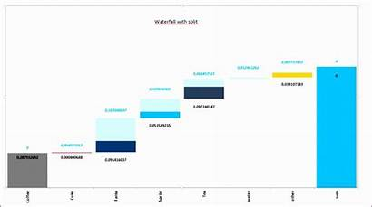 Waterfall Tableau Chart Excel Template Stack Colors