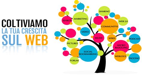 E Marketing Websites - web design posizionamento naturale seo comunicazione