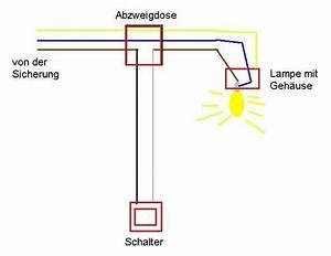 Wandlampe Mit Schalter Und Stecker : stromkabel alt ~ Markanthonyermac.com Haus und Dekorationen
