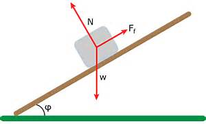 Friction Example Probl...