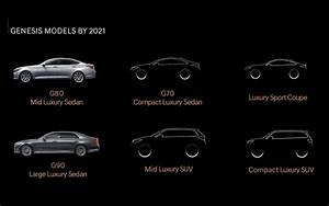 The New Genesis Brand Six Models By 2021 The Car Guide