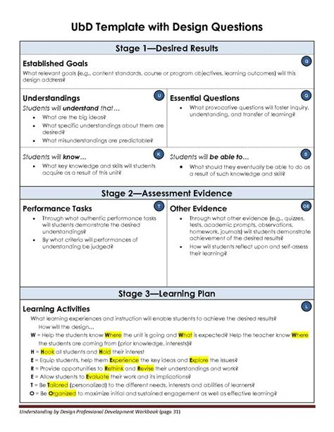 ubd lesson plan template ubd template with design questions school template lesson plan templates and school