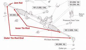 Toyota Camry Worn Tie Rod End Replacement