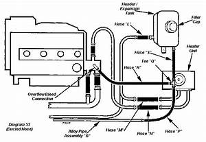 Cooling System Part 1