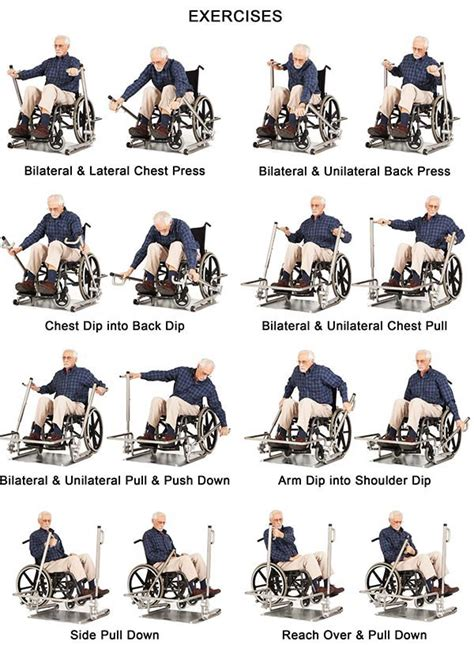 the wheelchair living spinal