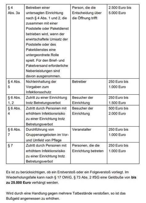 Das infektionsschutzgesetz legt in den §§ 73 bis 75 fest, was als ordnungswidrigkeit und welche verstöße als straftat zu werten sind. Baden-Württemberg verschärfte am Sonntag nochmal Corona ...