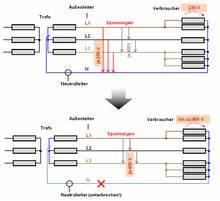 Unterschied Kabel Leitung : neutralleiter wikipedia ~ Yasmunasinghe.com Haus und Dekorationen