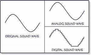 Understanding Analog And Digital Audio