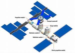 První díl cis-lunární stanice | www.kosmonautix.cz