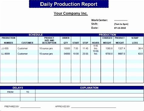 excel report templates exceltemplates