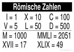 Arithmetik übungen