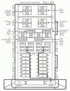 1993 Jeep Cherokee Fuse Box Diagram