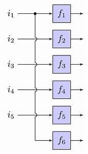 Block Diagram Line Junctions