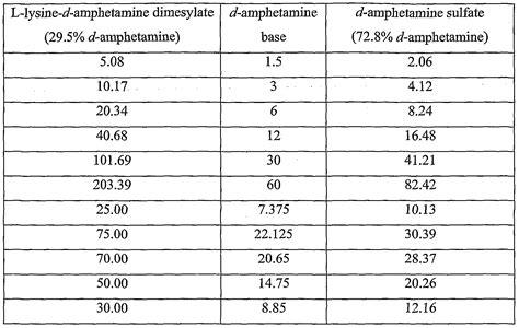 adderall xr dosage  adults onettechnologiesindiacom