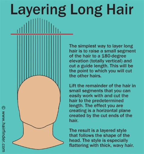 how to do a layered haircut on yourself how to layer long hair diagram for a layered haircut